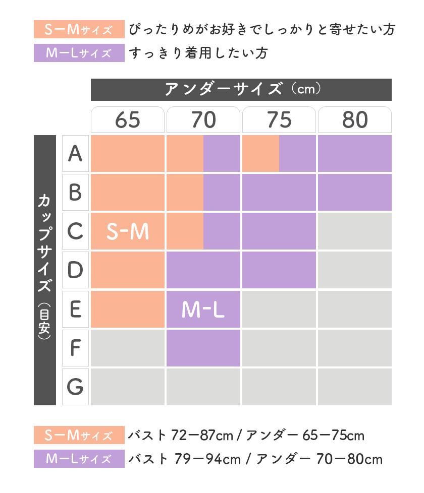 シンデレラブラサイズ表